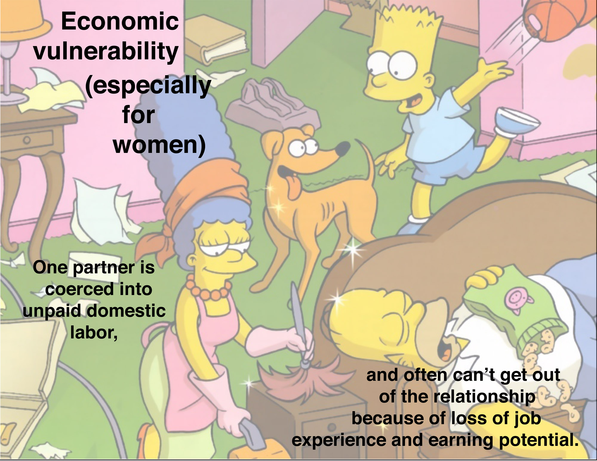 Image of Simpsons with Marge cleaning while Homer sleeps and Bart plays with text reading 'Economic vulnerability, especially for women, One partner is coerced into unpaid domestic labor, and often can't get out of the relationship because of loss of job experience and earning potential'