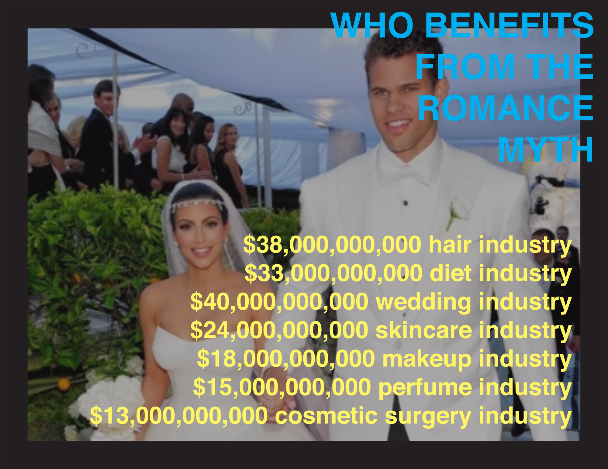 Image of Kim Kardashian and Chris Humphries at their wedding with text reading 'Who Benefits from the Romance Myth - 38 billion dollar hair industry, 33 billion dollar diet industry, 40 billion dollar wedding industry, 24 billion dollar skincare industry, 18 billion dollar makeup industry, 15 billion dollar perfume industry, 13 billion dollar cosmetic surgery industry'